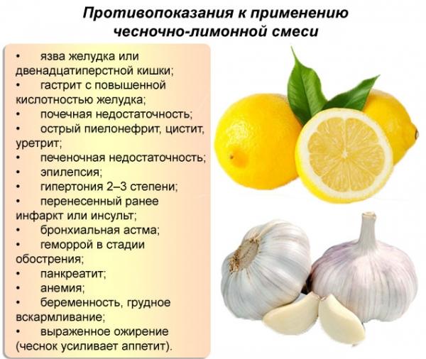 лимон, чеснок и имбирь
