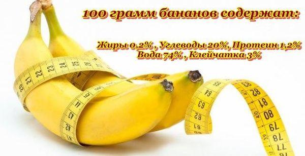 питательные вещества банана