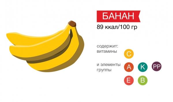 калорийность 100 граммов банана