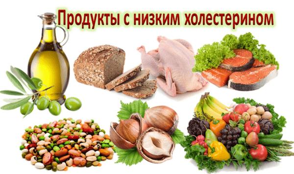 продукты с низким холестерином