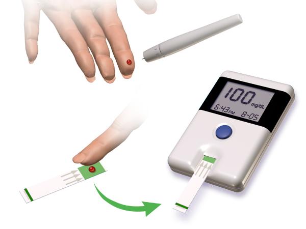 глюкометр,тест-полоски,анализ крови