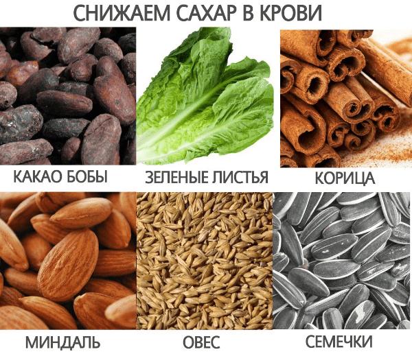 продукты питания при сахаре в крови