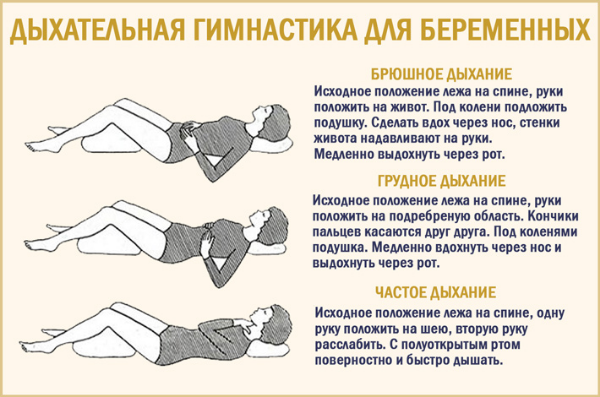 принципы дыхательной гимнастики