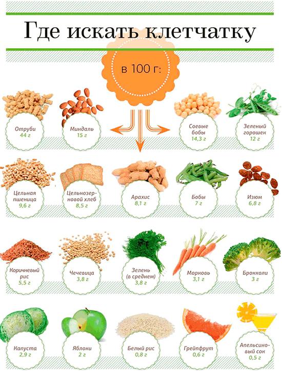 картинка с продуктами