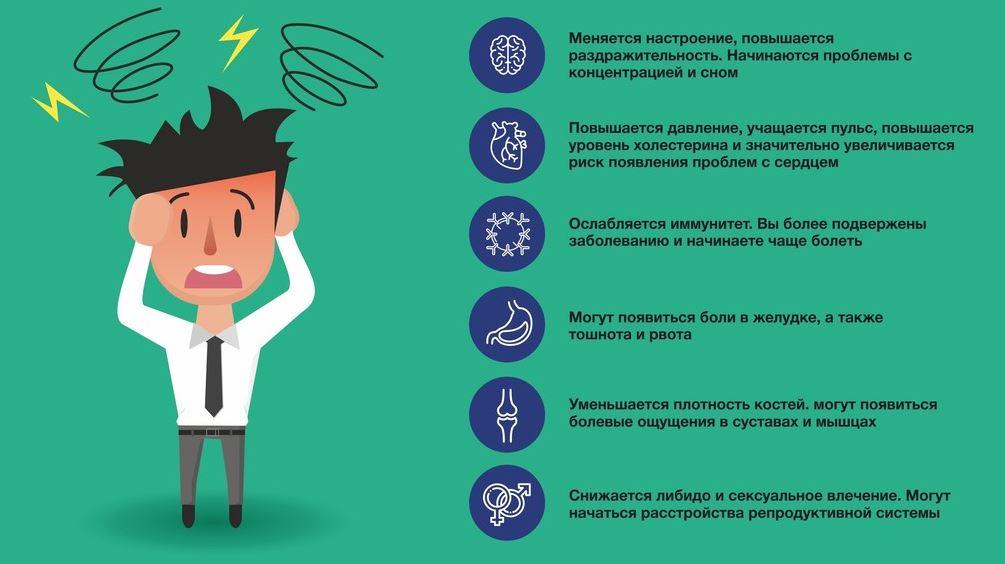 стресс и организм