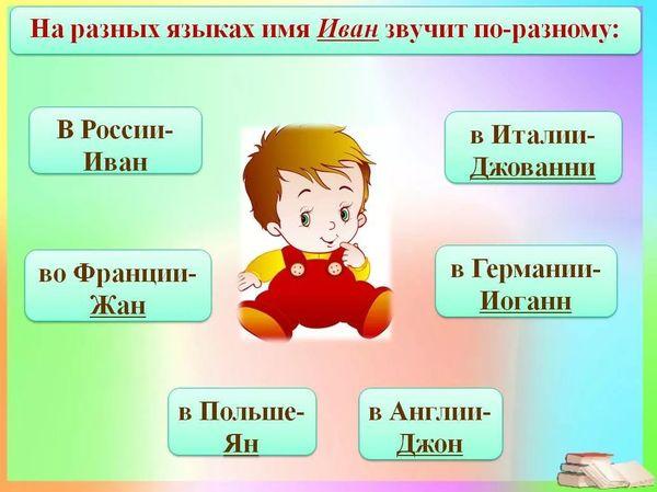 имя Иван на разных языках