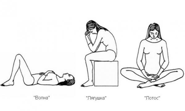 гимнастика цзяньфэй