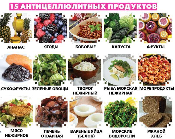продукты против целлюлита